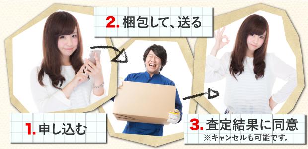 利用時の3ステップ