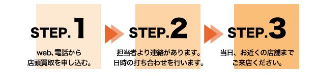 店頭買取3ステップ